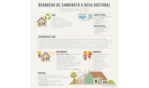 CEVE busca candidato a beca doctoral